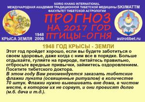 _прогноз1948