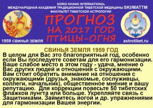 _прогноз1959