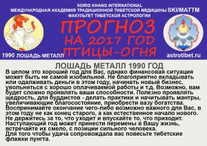 _прогноз1990
