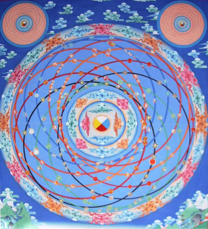 Астрологическая Диаграмма