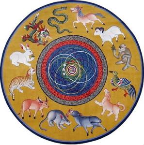 12 животных Тибетской Астрологии