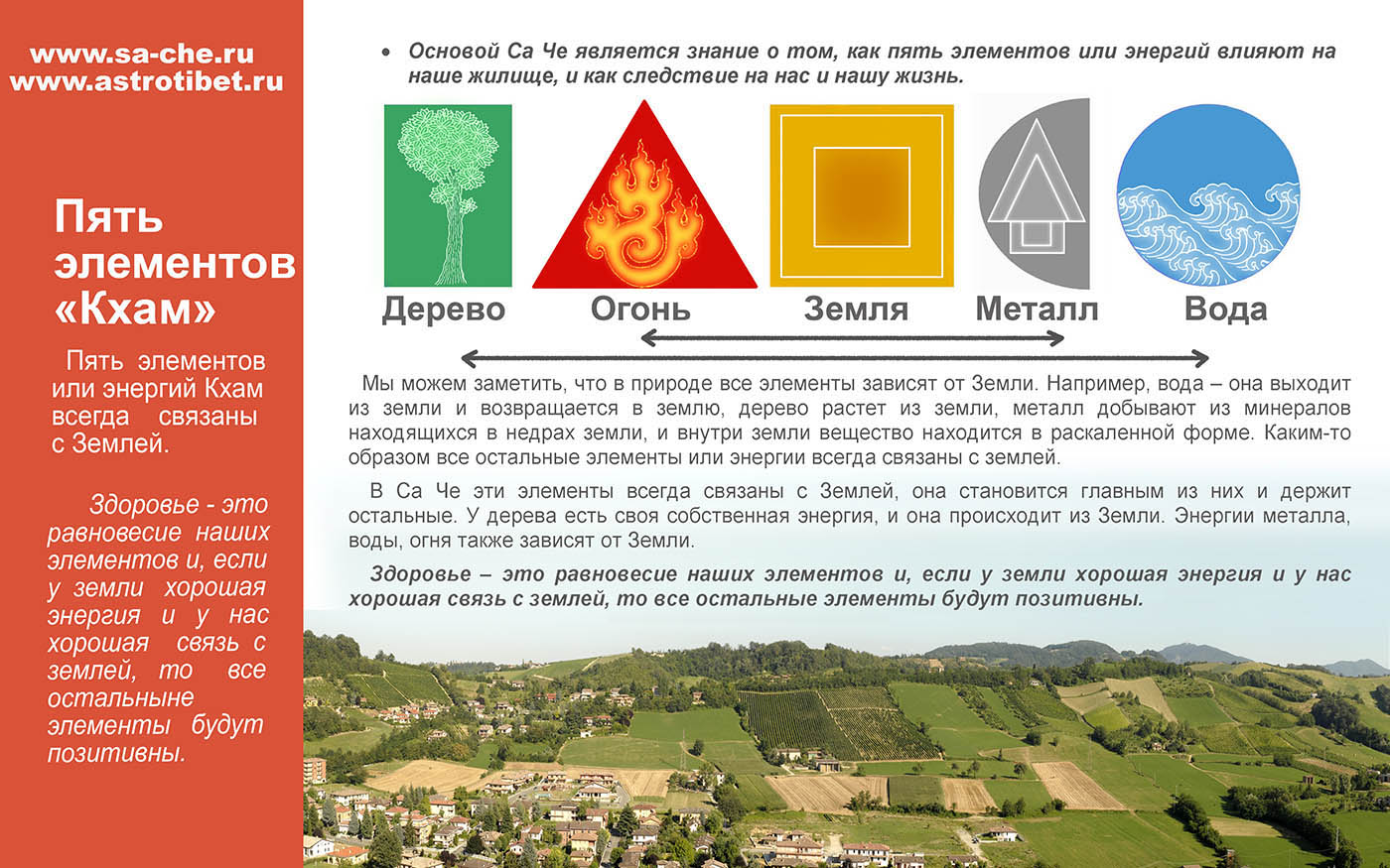 Пять элементов Кхам в Тибетской Геомантии Саче